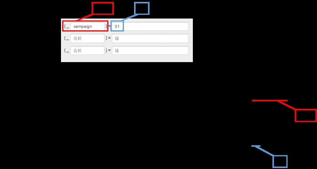 URL管理 画像3