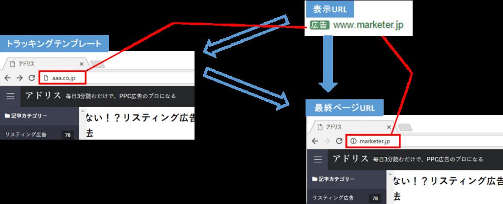 URL管理 画像6