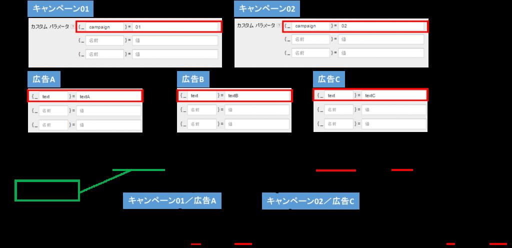 URL管理 画像7